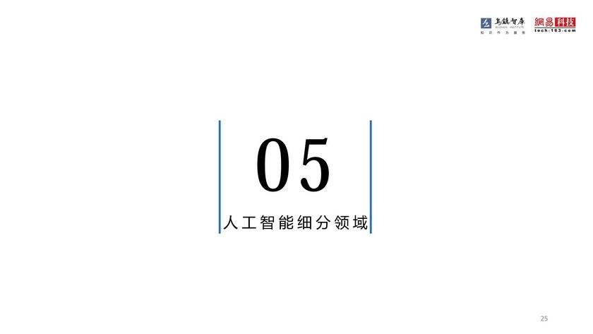 0025_调整大小