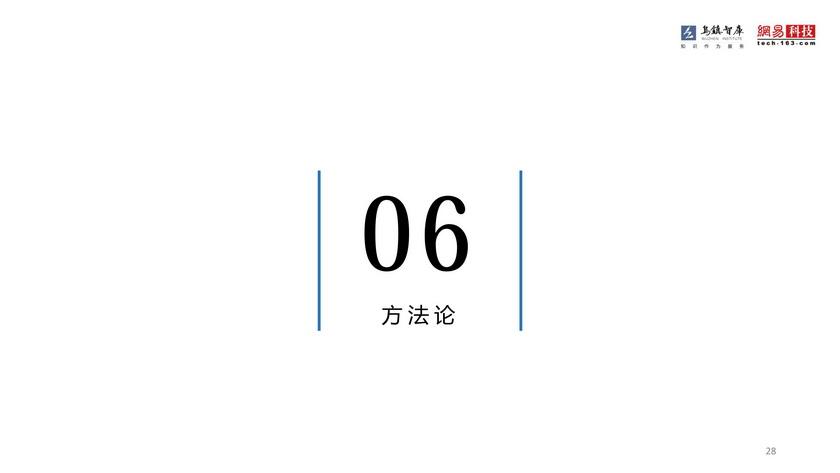 0028_调整大小